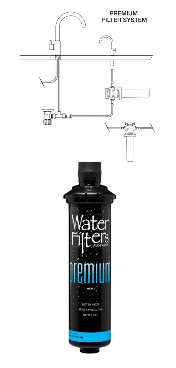 Premium Water Filter Cartridge Diagram