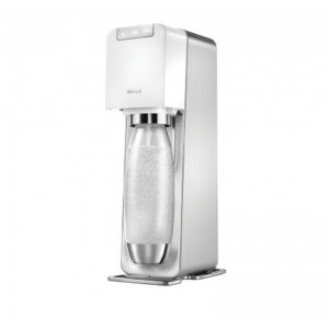 Image source-SodaStream