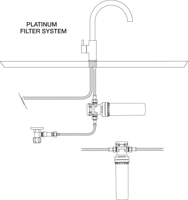 Platinum filter system diagram