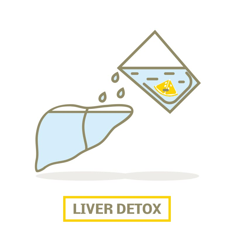 Improves Liver Function