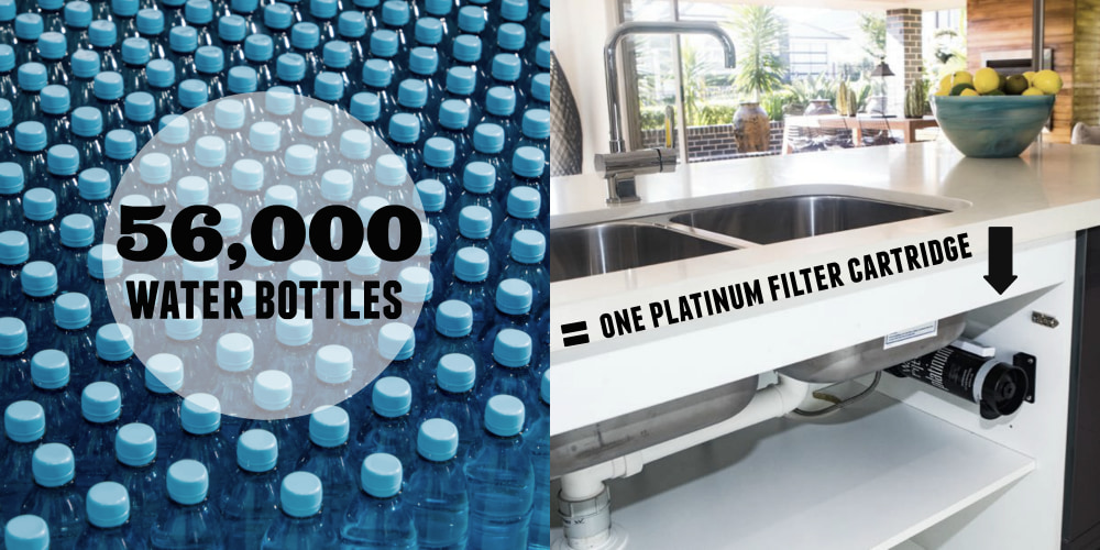 Plastic water bottles- graphic