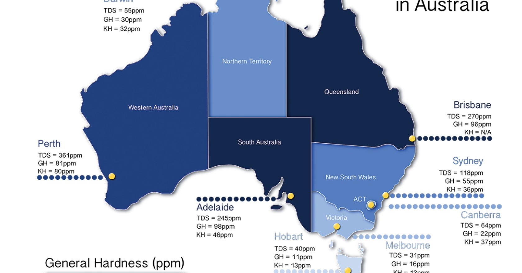 Water hardness across Australia